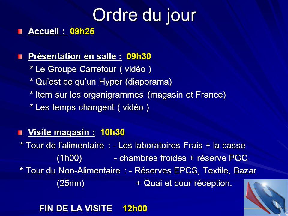 Ordre du jour Accueil : 09h25 Présentation en salle : 09h30