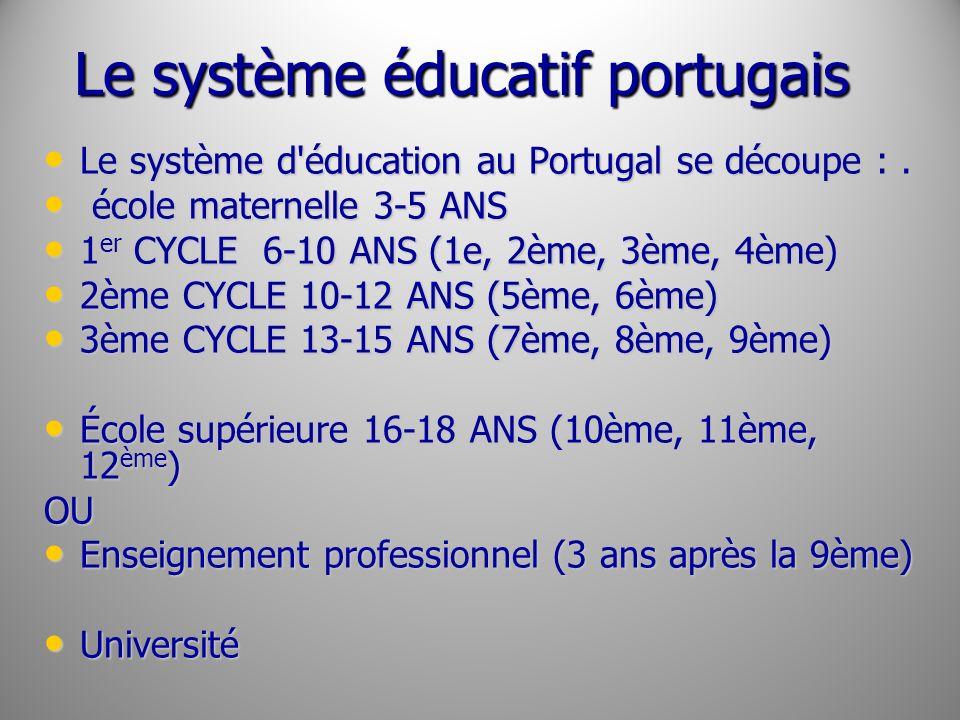 Le système éducatif portugais