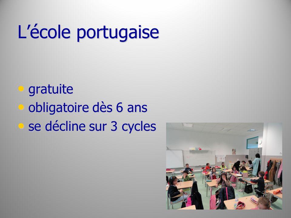 L'école portugaise gratuite obligatoire dès 6 ans