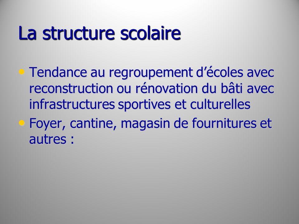 La structure scolaireTendance au regroupement d'écoles avec reconstruction ou rénovation du bâti avec infrastructures sportives et culturelles.