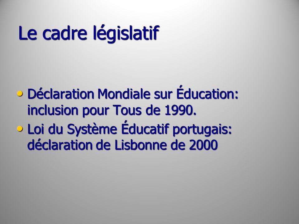 Le cadre législatif Déclaration Mondiale sur Éducation: inclusion pour Tous de 1990.