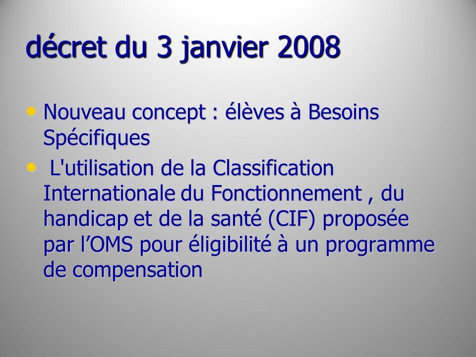 décret du 3 janvier 2008 Nouveau concept : élèves à Besoins Spécifiques.