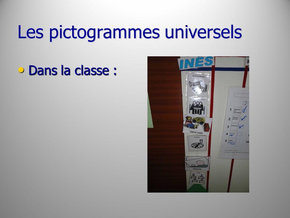 Les pictogrammes universels