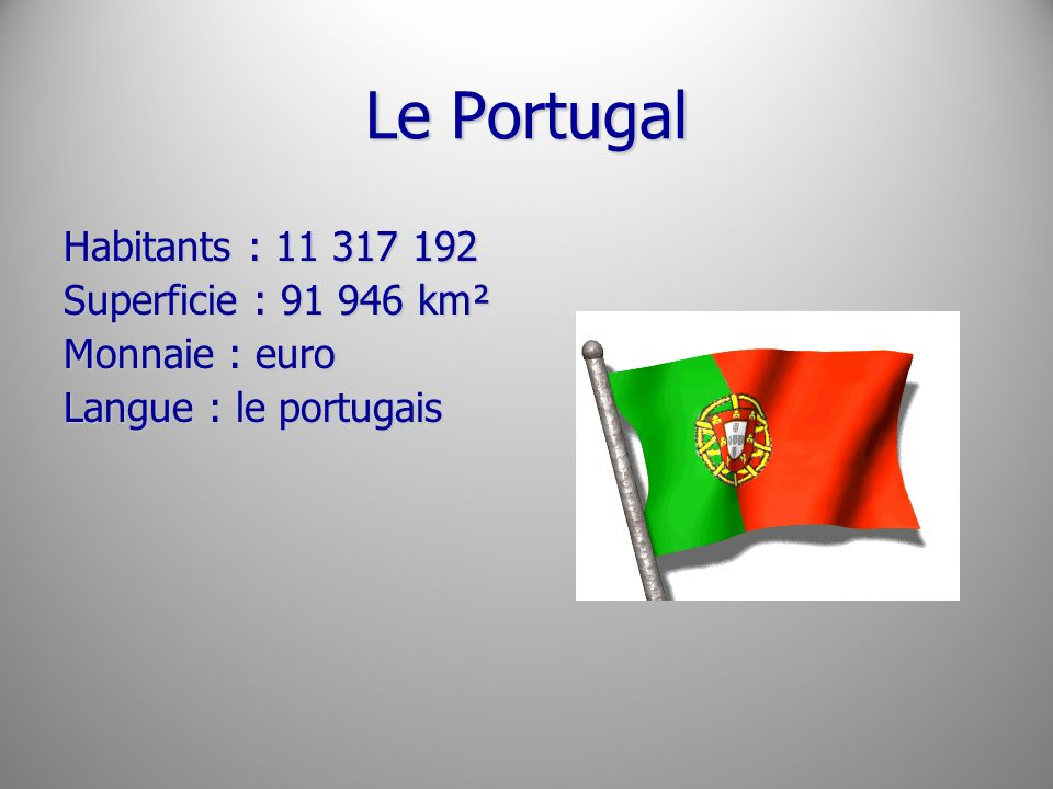 Le Portugal Habitants : Superficie : km²