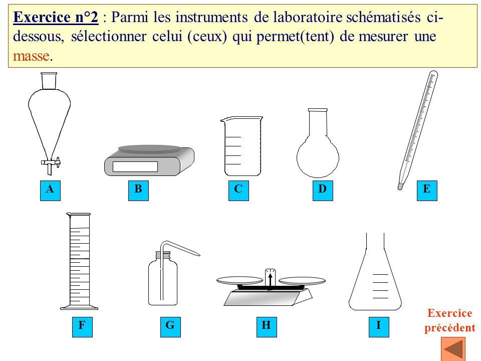 Exercice n°2 : Parmi les instruments de laboratoire schématisés ci-dessous, sélectionner celui (ceux) qui permet(tent) de mesurer une masse.