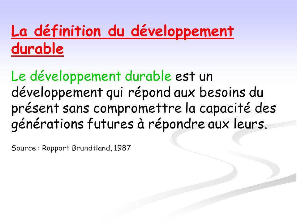 La définition du développement durable