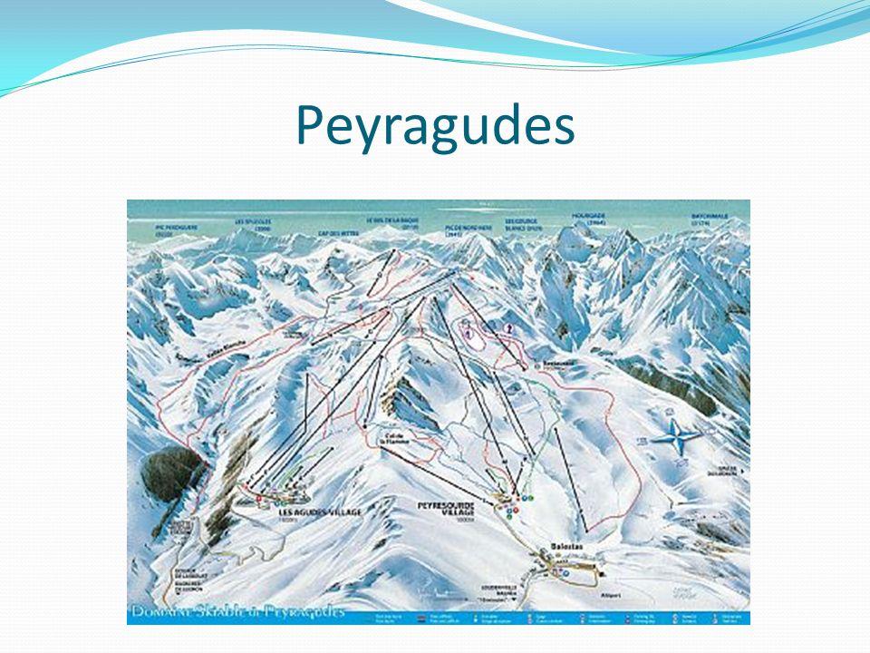 Peyragudes
