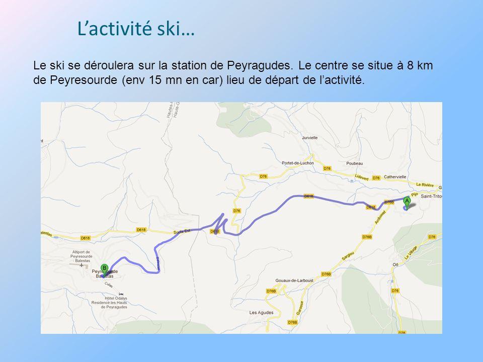 L'activité ski…