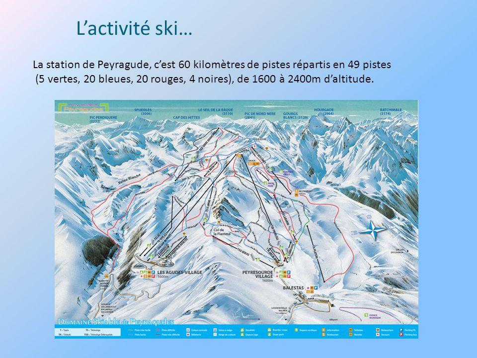L'activité ski… La station de Peyragude, c'est 60 kilomètres de pistes répartis en 49 pistes.