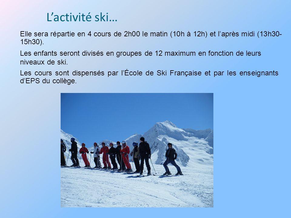 L'activité ski… Elle sera répartie en 4 cours de 2h00 le matin (10h à 12h) et l'après midi (13h30-15h30).