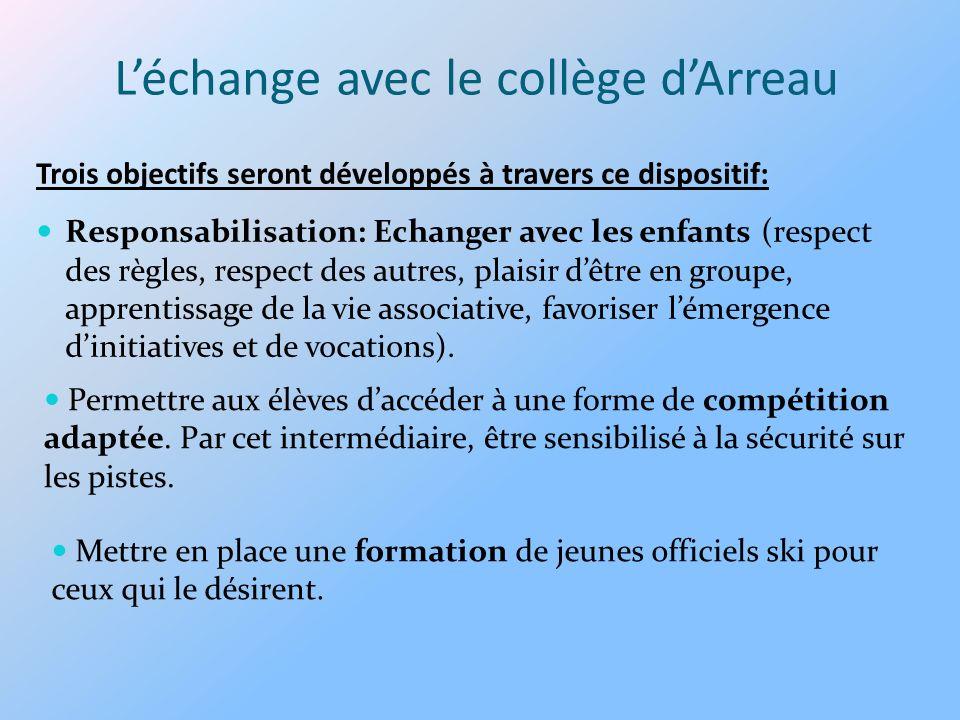 L'échange avec le collège d'Arreau