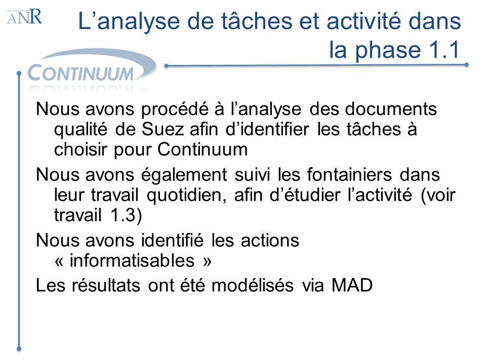 L'analyse de tâches et activité dans la phase 1.1