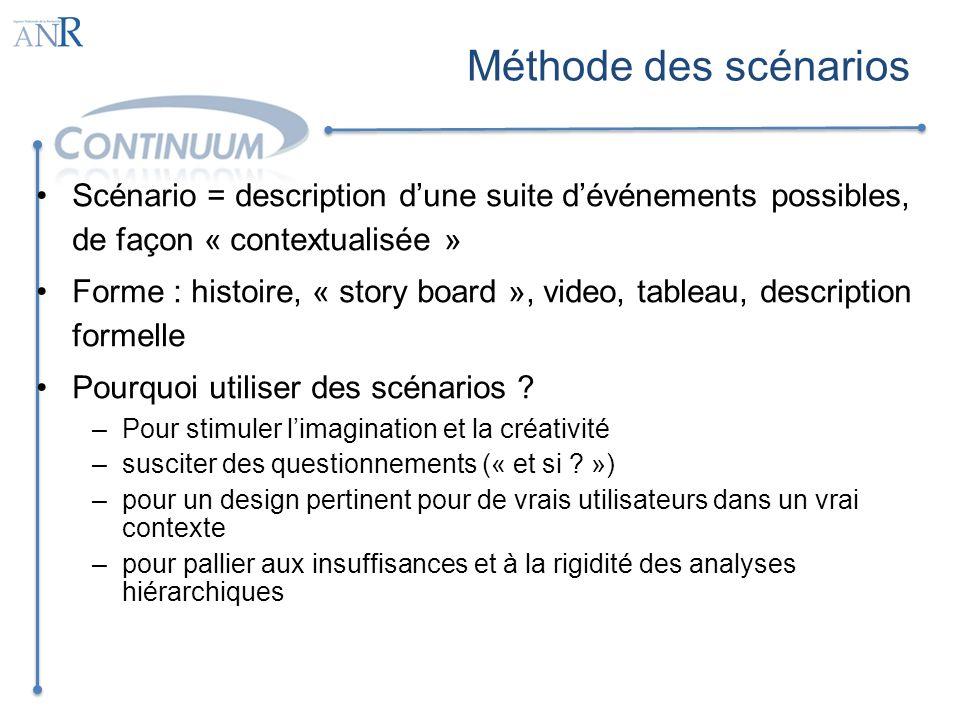 Méthode des scénarios Scénario = description d'une suite d'événements possibles, de façon « contextualisée »