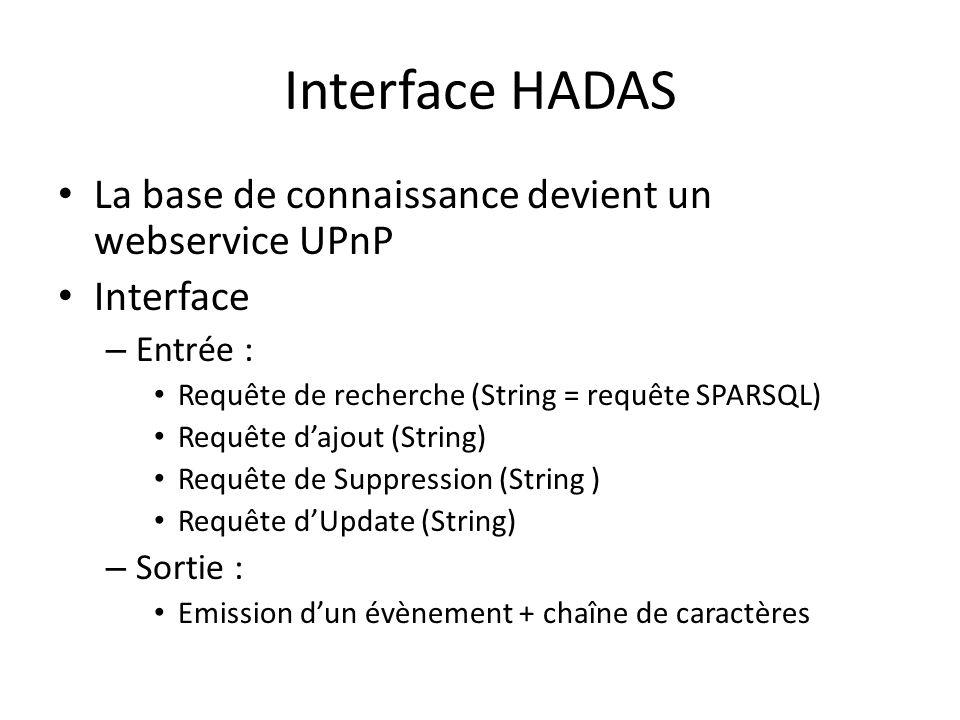 Interface HADAS La base de connaissance devient un webservice UPnP
