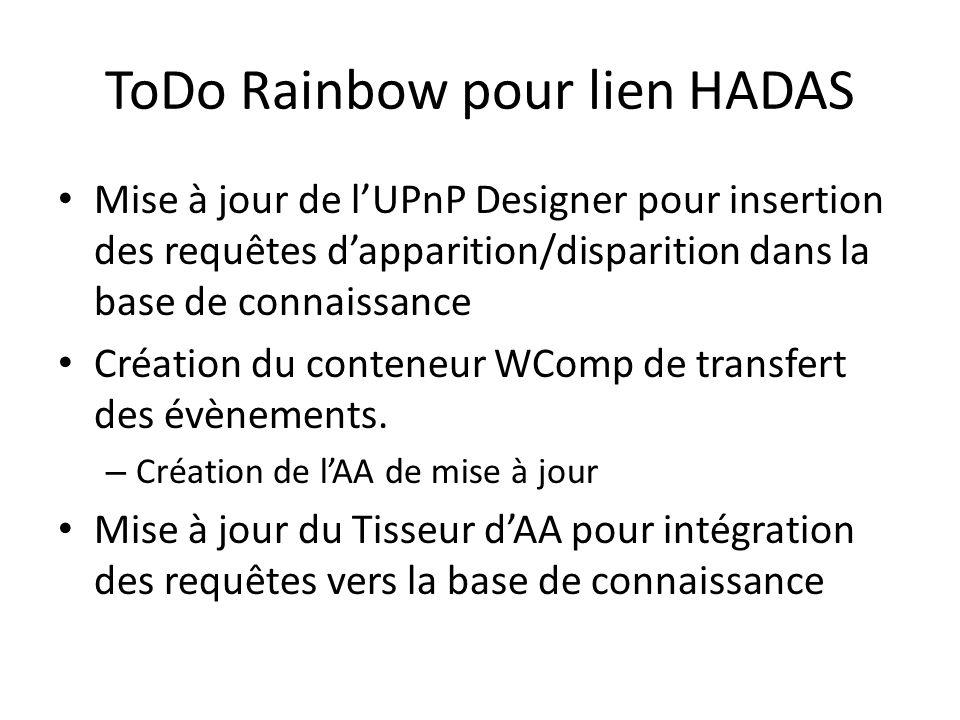 ToDo Rainbow pour lien HADAS