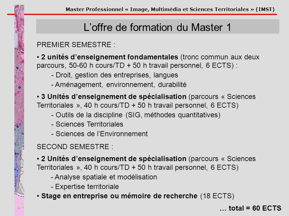 L'offre de formation du Master 1