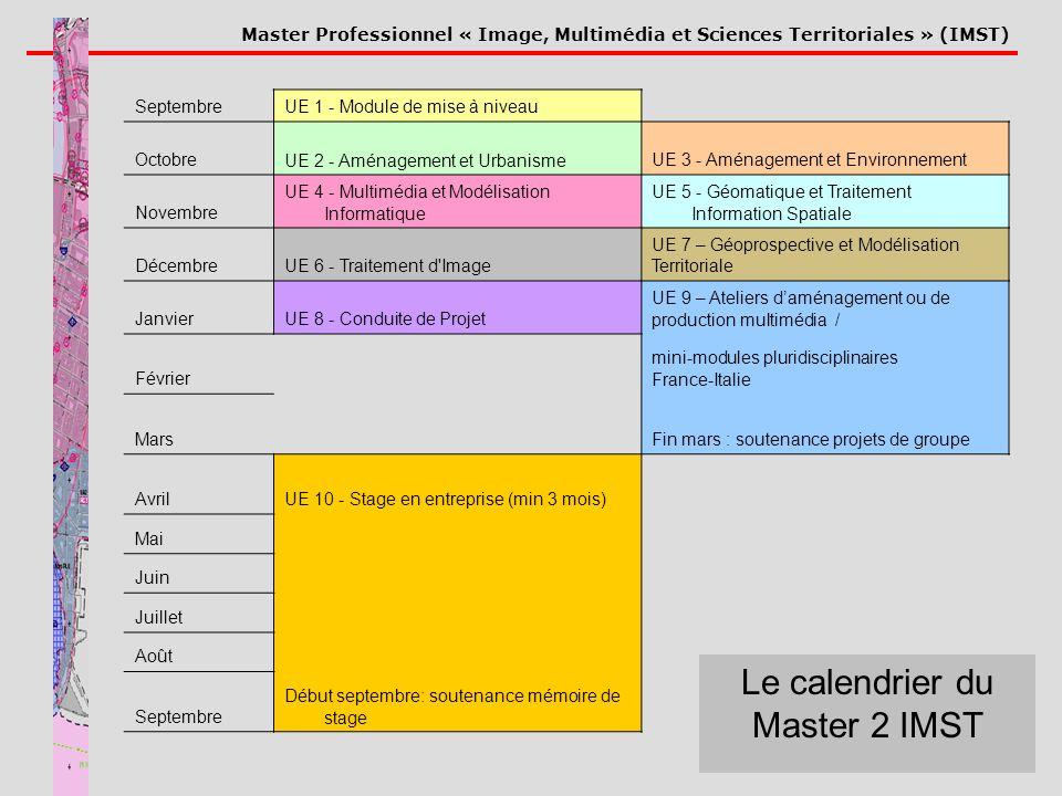 Le calendrier du Master 2 IMST
