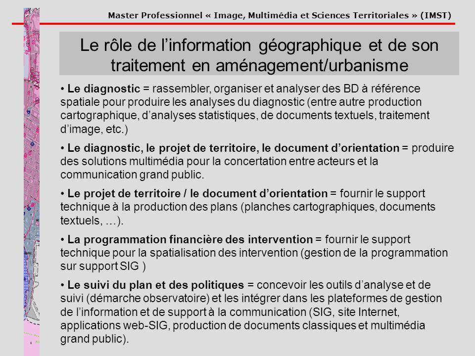 Le rôle de l'information géographique et de son traitement en aménagement/urbanisme