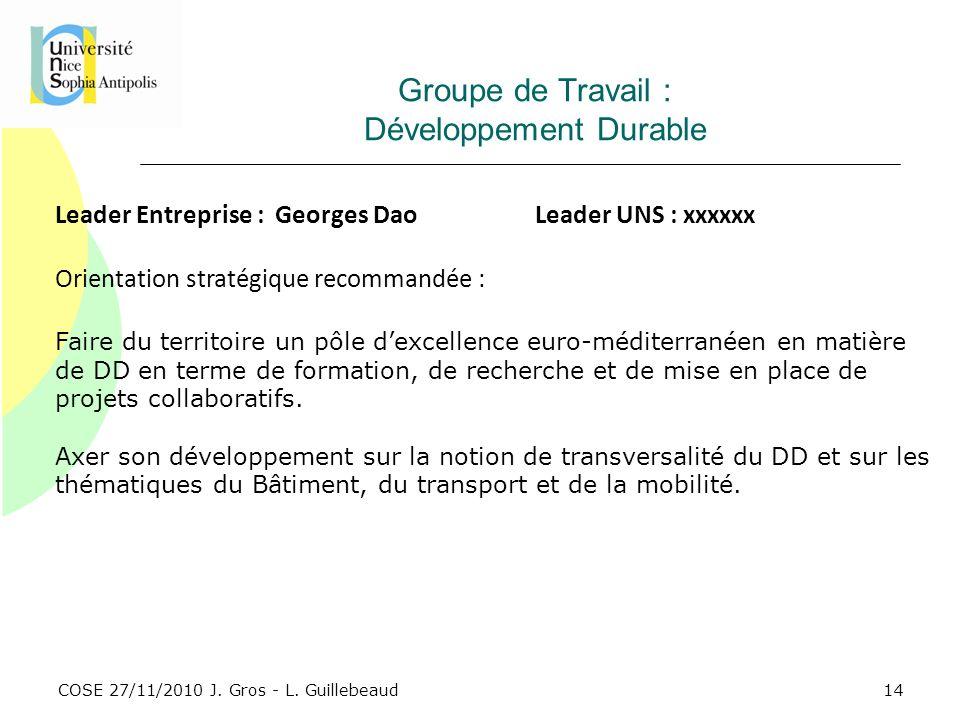 Groupe de Travail : Développement Durable