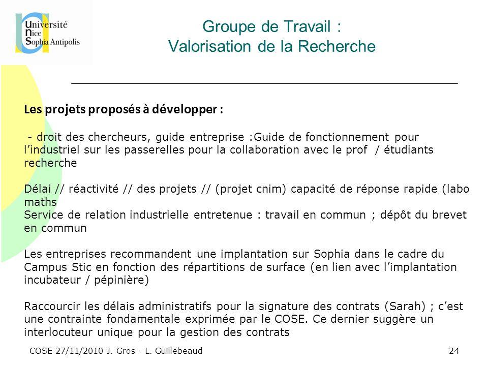Groupe de Travail : Valorisation de la Recherche