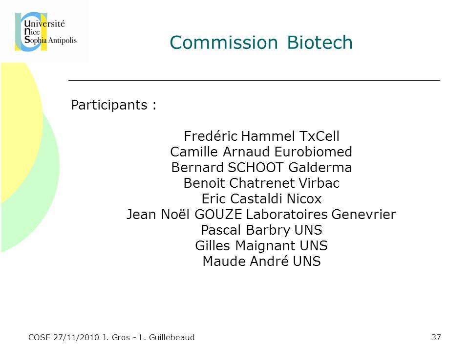 Commission Biotech Participants : Fredéric Hammel TxCell