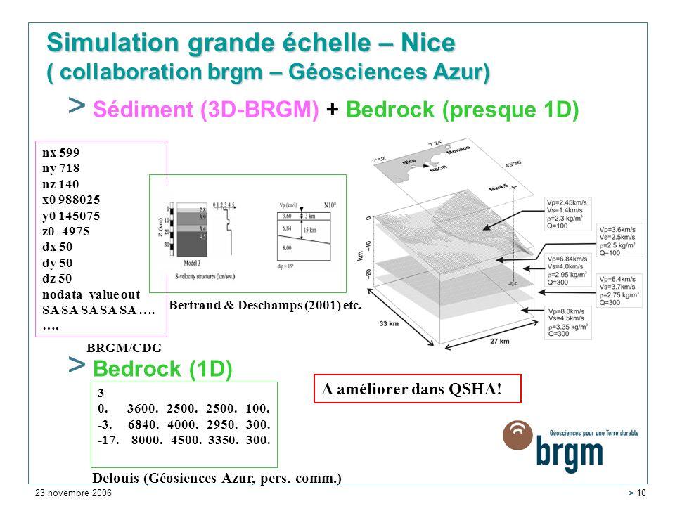 Simulation grande échelle – Nice ( collaboration brgm – Géosciences Azur)