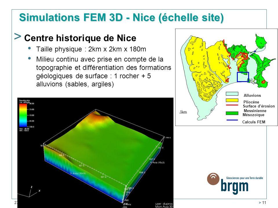 Simulations FEM 3D - Nice (échelle site)