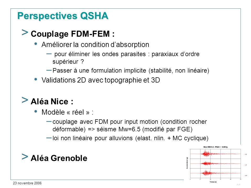 Perspectives QSHA Couplage FDM-FEM : Aléa Nice : Aléa Grenoble