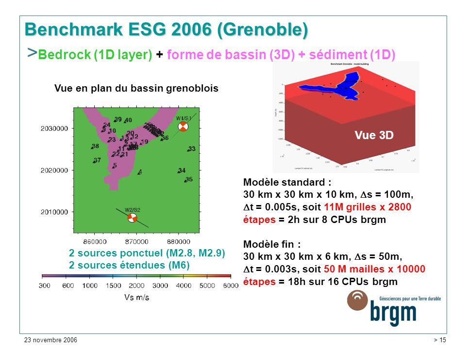 Benchmark ESG 2006 (Grenoble)