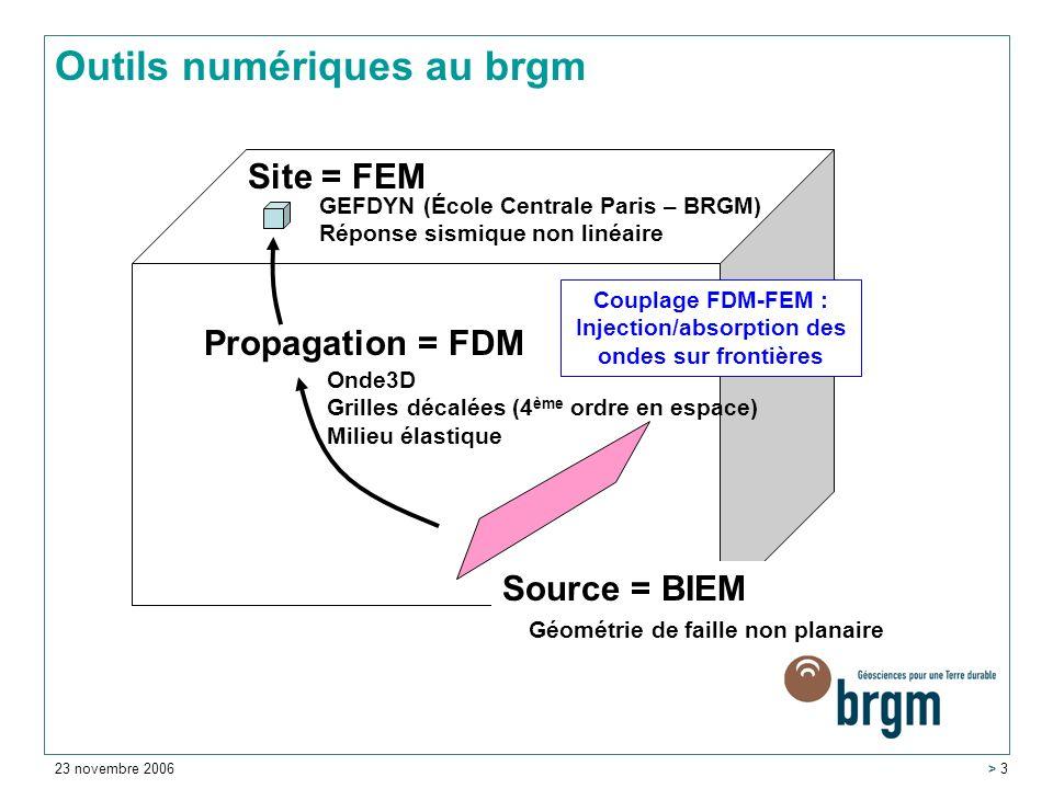Couplage FDM-FEM : Injection/absorption des ondes sur frontières