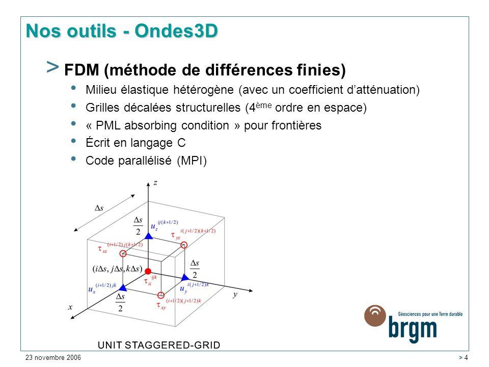 Nos outils - Ondes3D FDM (méthode de différences finies)