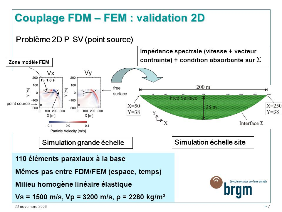 Couplage FDM – FEM : validation 2D