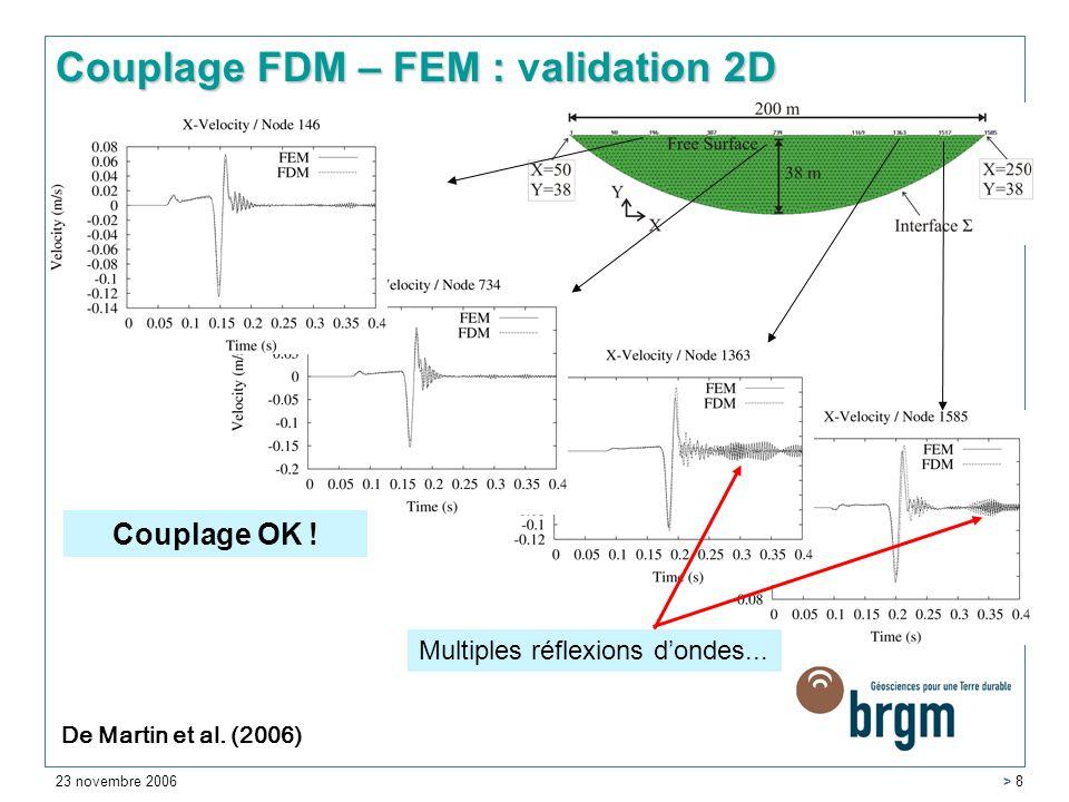 Couplage FDM – FEM : validation 2D