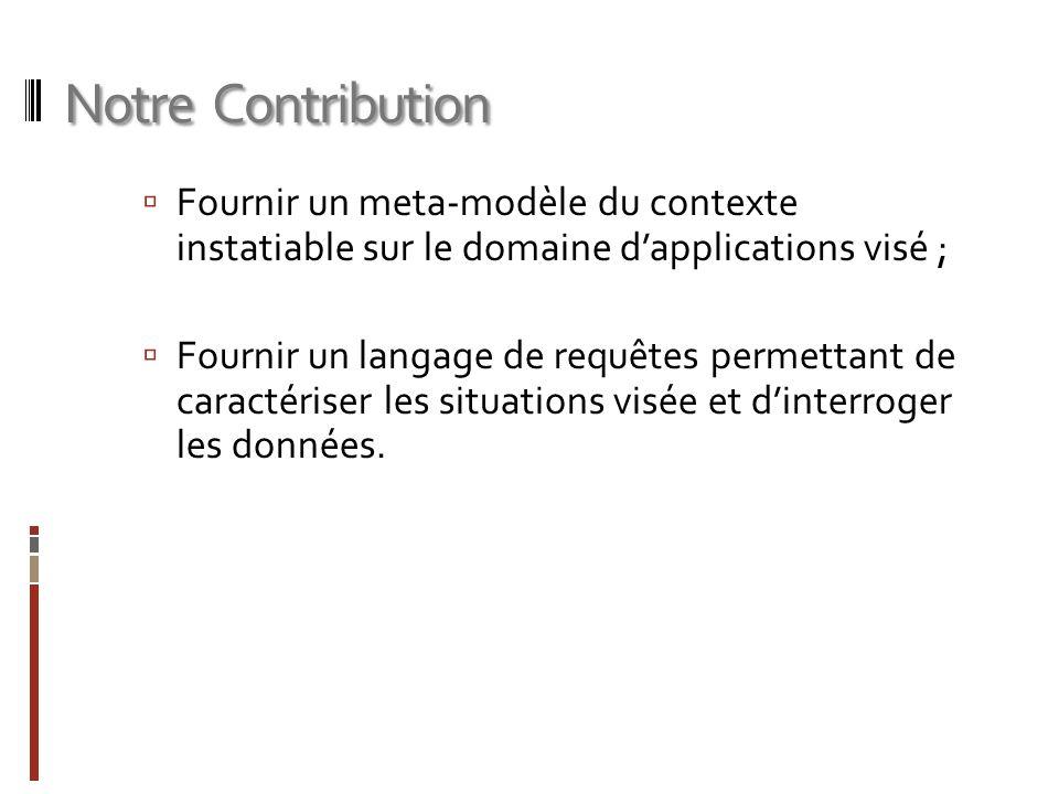 Notre Contribution Fournir un meta-modèle du contexte instatiable sur le domaine d'applications visé ;