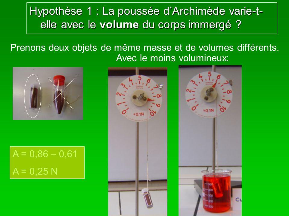 Hypothèse 1 : La poussée d'Archimède varie-t-elle avec le volume du corps immergé