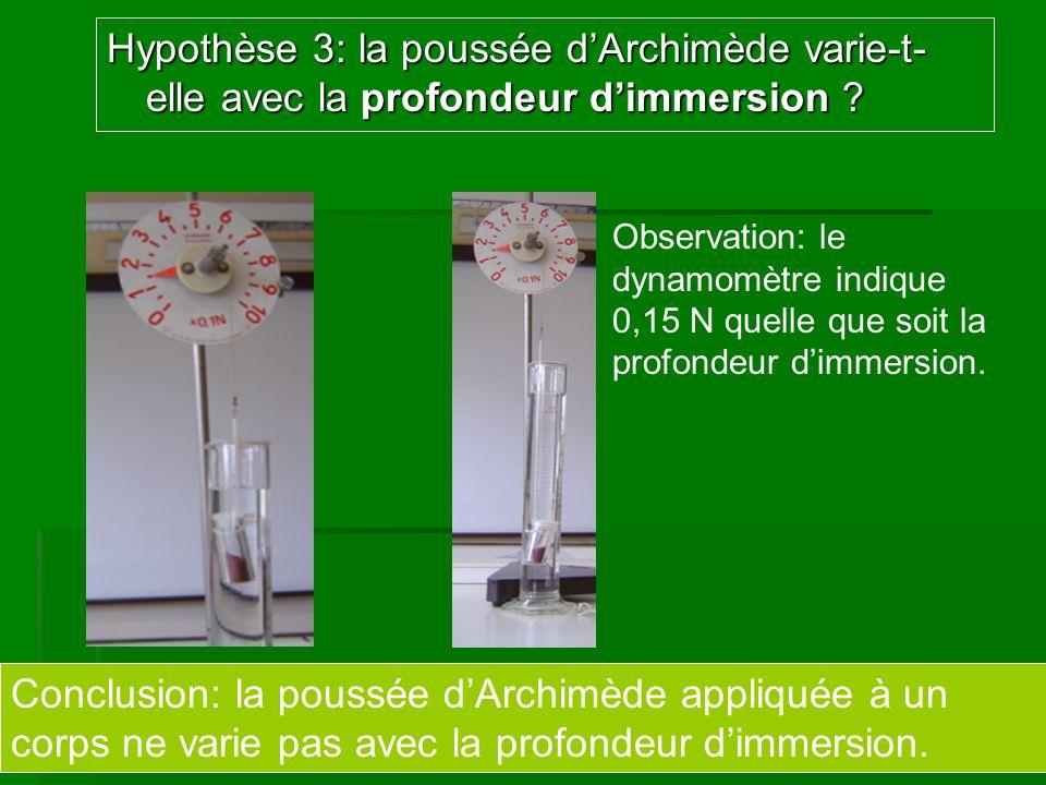 Hypothèse 3: la poussée d'Archimède varie-t-elle avec la profondeur d'immersion