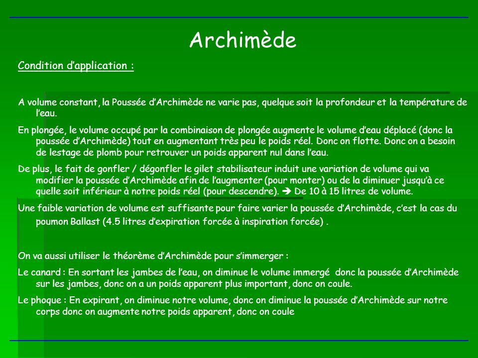 Archimède Condition d'application :
