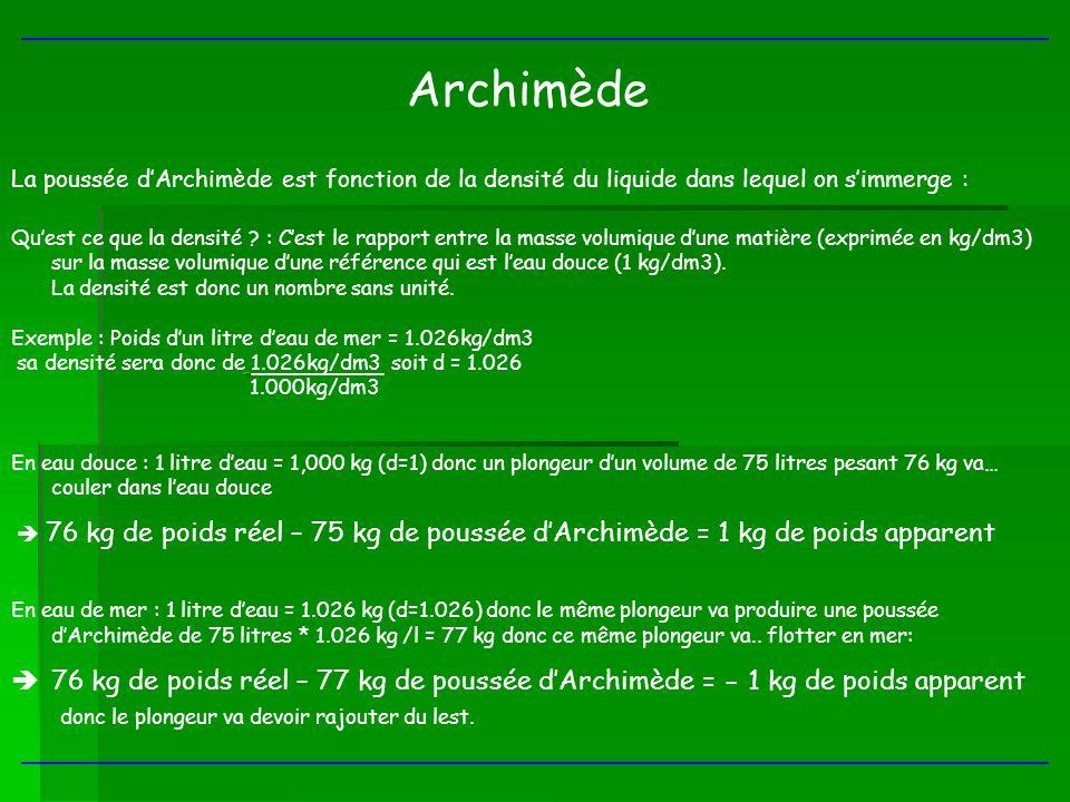 Archimède La poussée d'Archimède est fonction de la densité du liquide dans lequel on s'immerge :