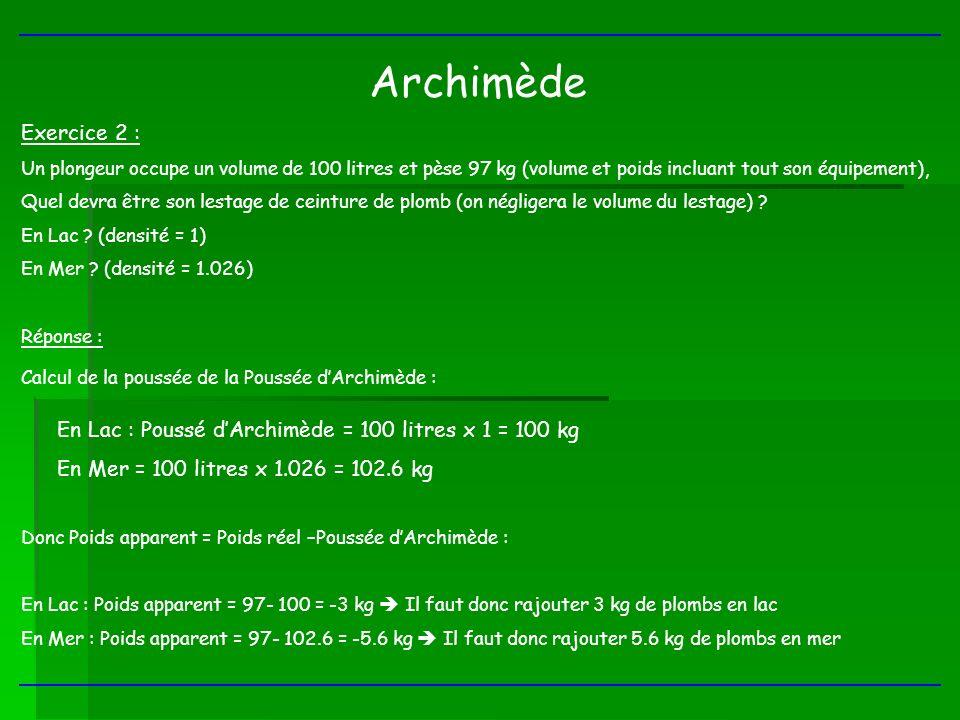 Archimède En Lac : Poussé d'Archimède = 100 litres x 1 = 100 kg