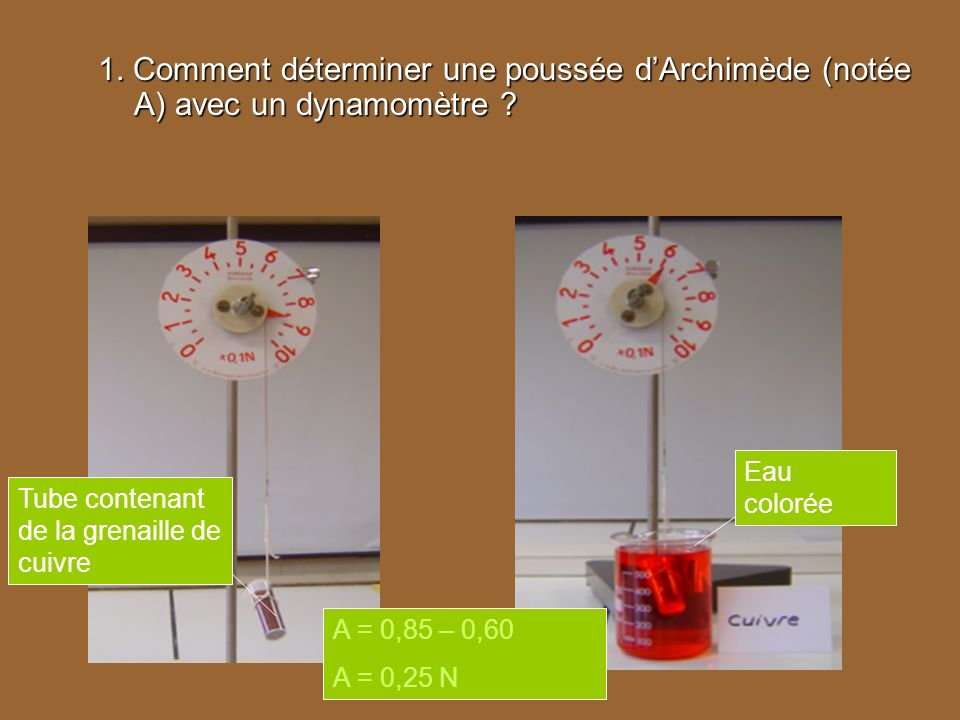 1. Comment déterminer une poussée d'Archimède (notée A) avec un dynamomètre