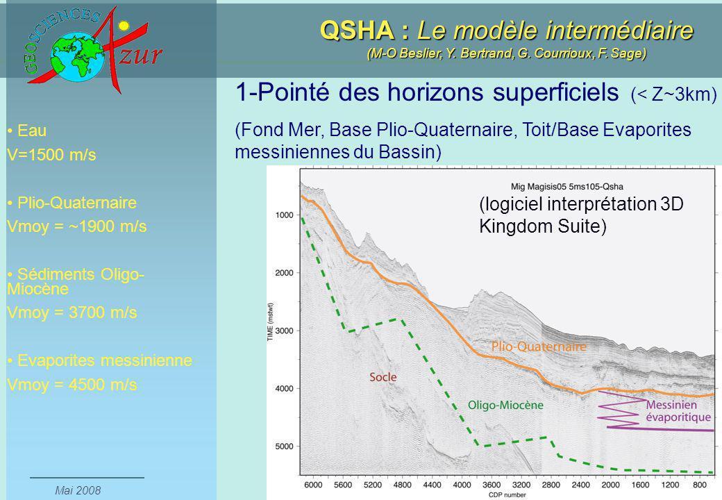 1-Pointé des horizons superficiels (< Z~3km)