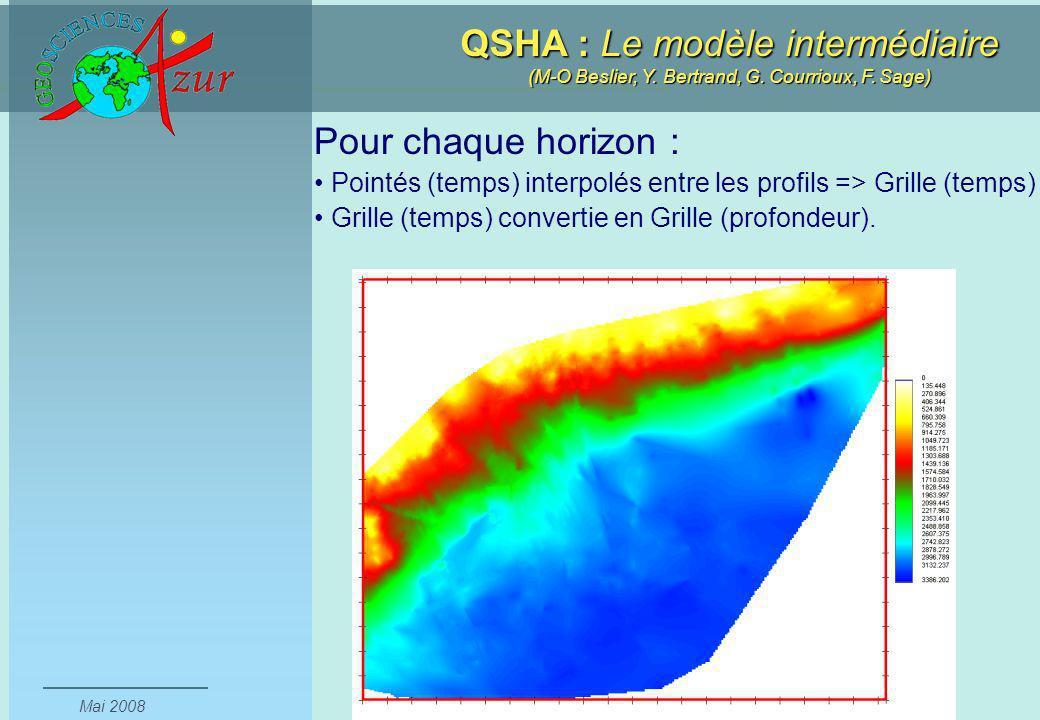 Pour chaque horizon : • Pointés (temps) interpolés entre les profils => Grille (temps) • Grille (temps) convertie en Grille (profondeur).