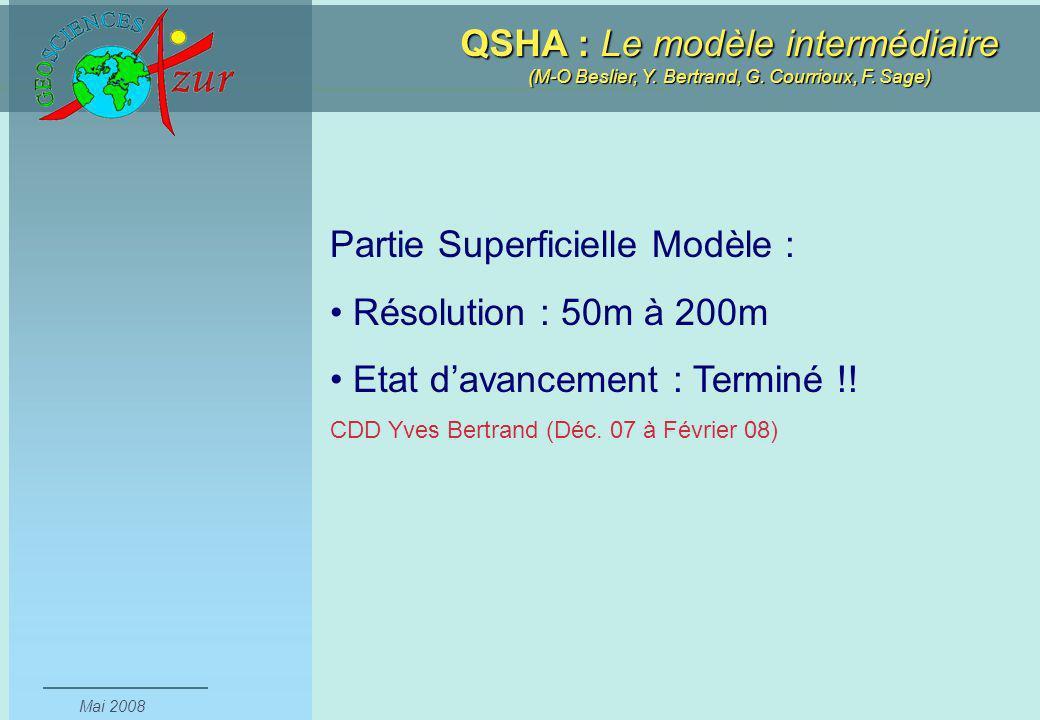 Partie Superficielle Modèle : • Résolution : 50m à 200m