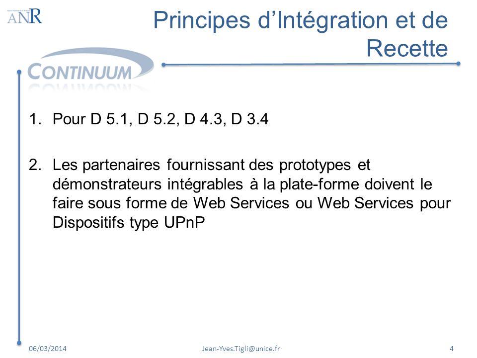 Principes d'Intégration et de Recette