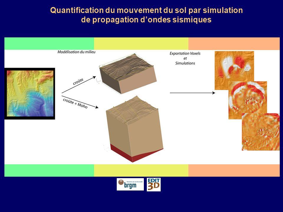 Quantification du mouvement du sol par simulation