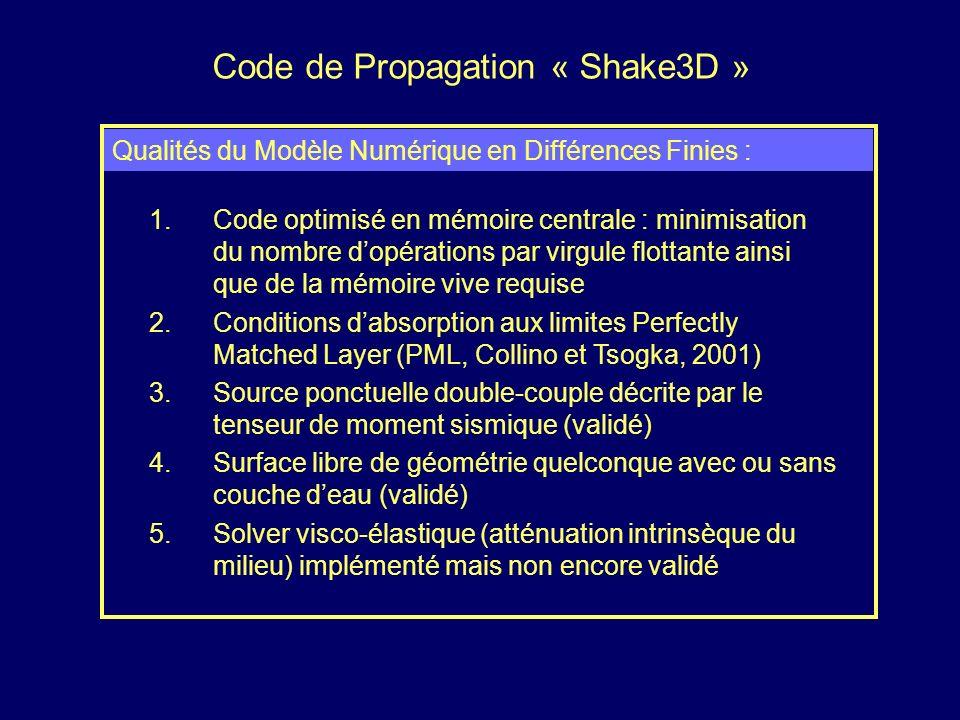 Code de Propagation « Shake3D »