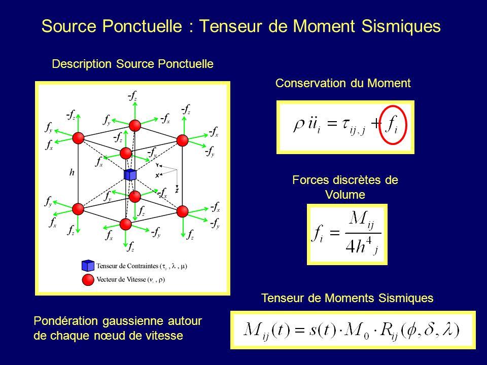 Source Ponctuelle : Tenseur de Moment Sismiques