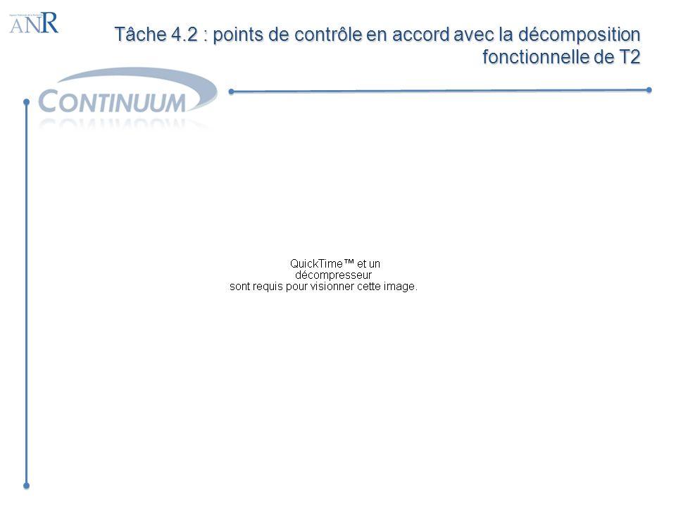 Tâche 4.2 : points de contrôle en accord avec la décomposition fonctionnelle de T2
