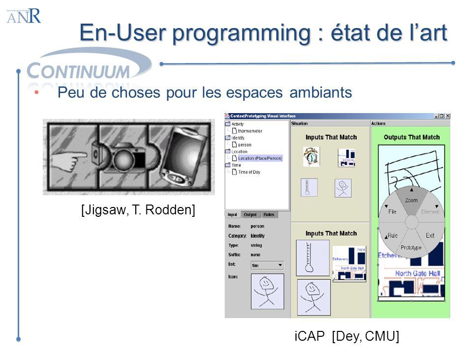 En-User programming : état de l'art