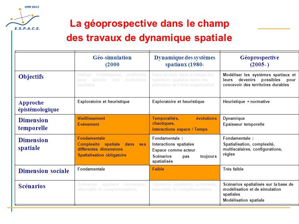 La géoprospective dans le champ des travaux de dynamique spatiale